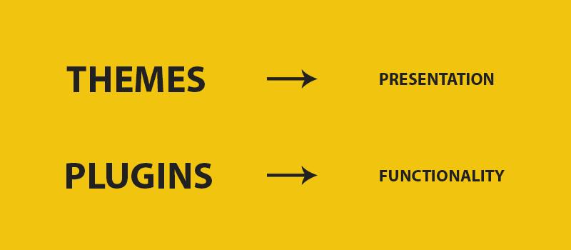 Plugins-vs-Themes-WordPress