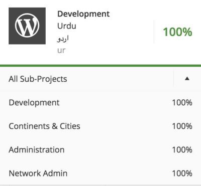 ? WordPress in Urdu — History in the Making!