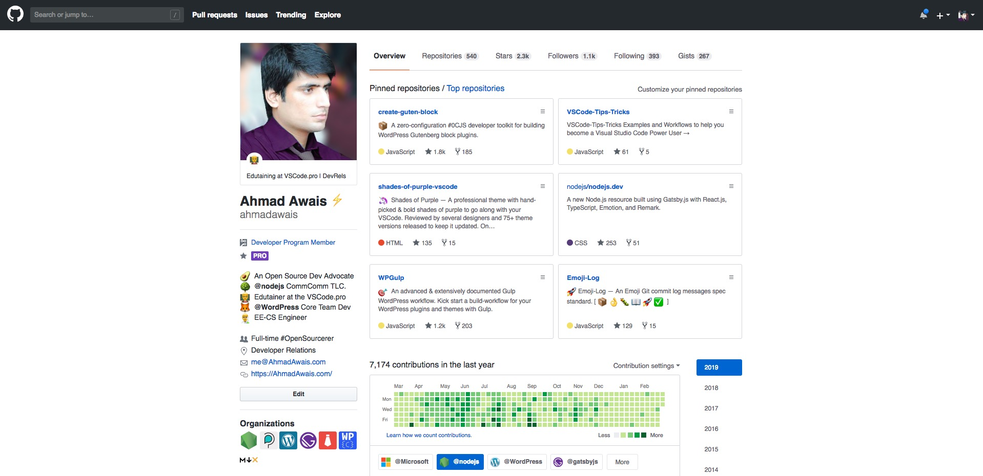Ahmad Awais Github Open Source Developer